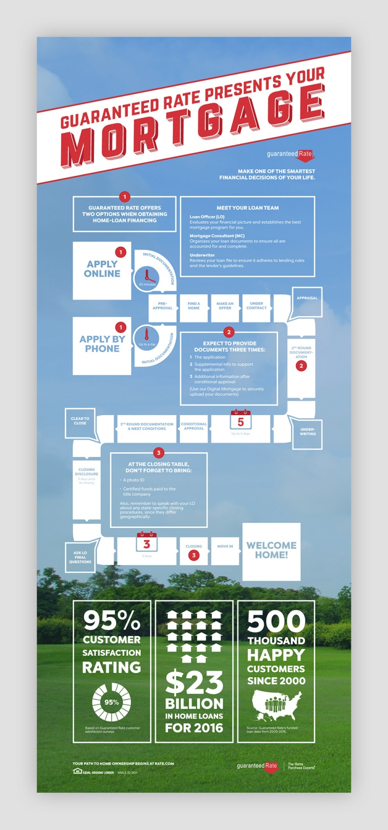 process-infographic-mockup-webready